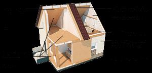 Разрез каркасного дома